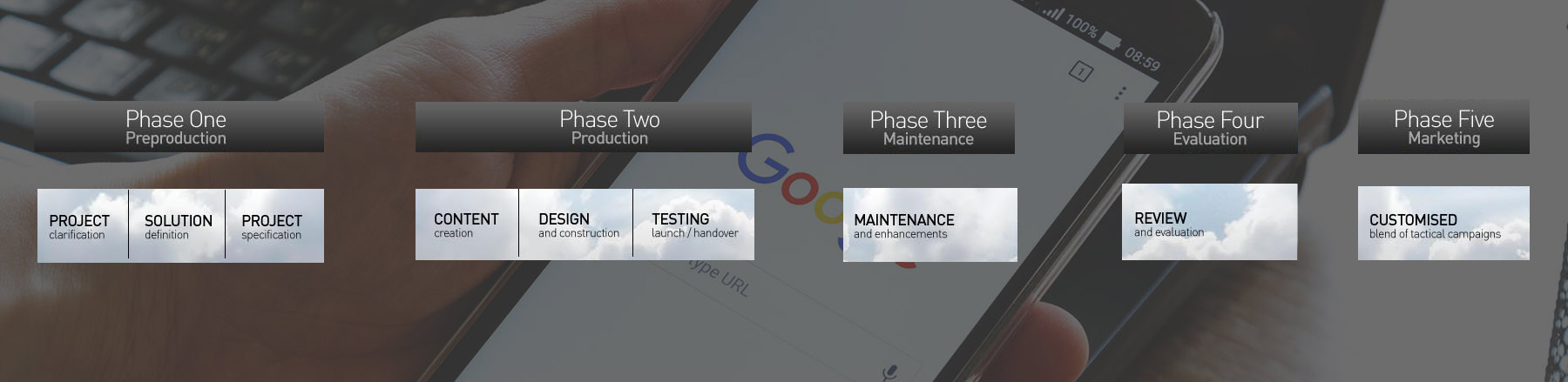 phases-web-design-sydney